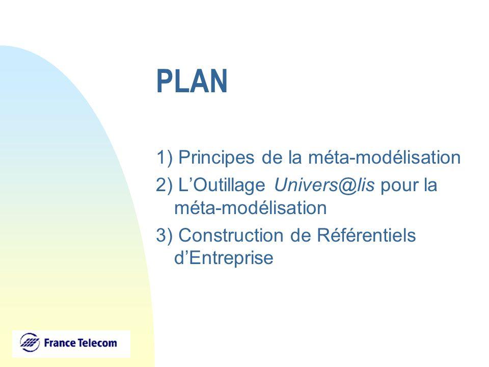 PLAN 1) Principes de la méta-modélisation