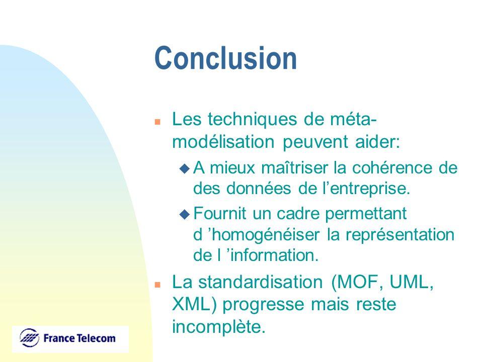 Conclusion Les techniques de méta-modélisation peuvent aider: