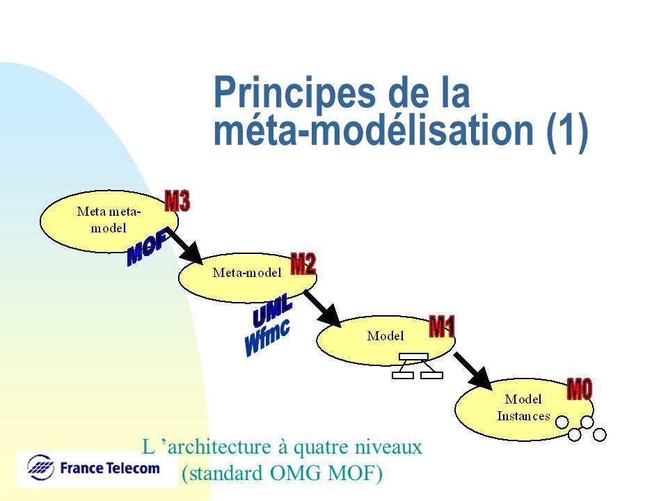 Principes de la méta-modélisation (1)