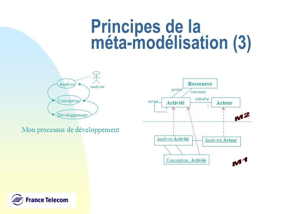 Principes de la méta-modélisation (3)
