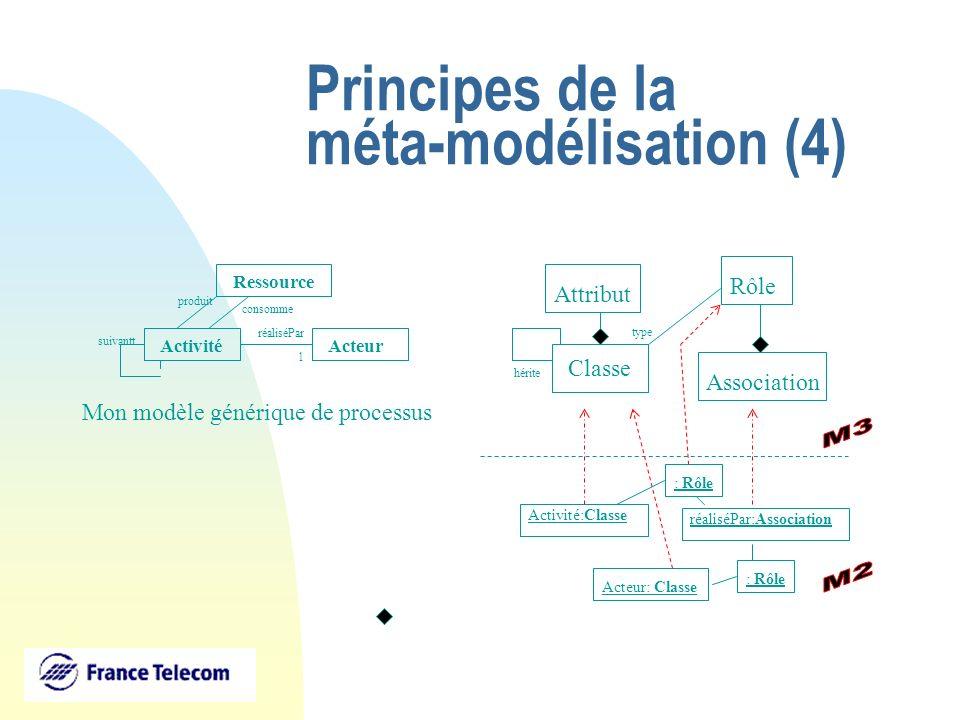 Principes de la méta-modélisation (4)