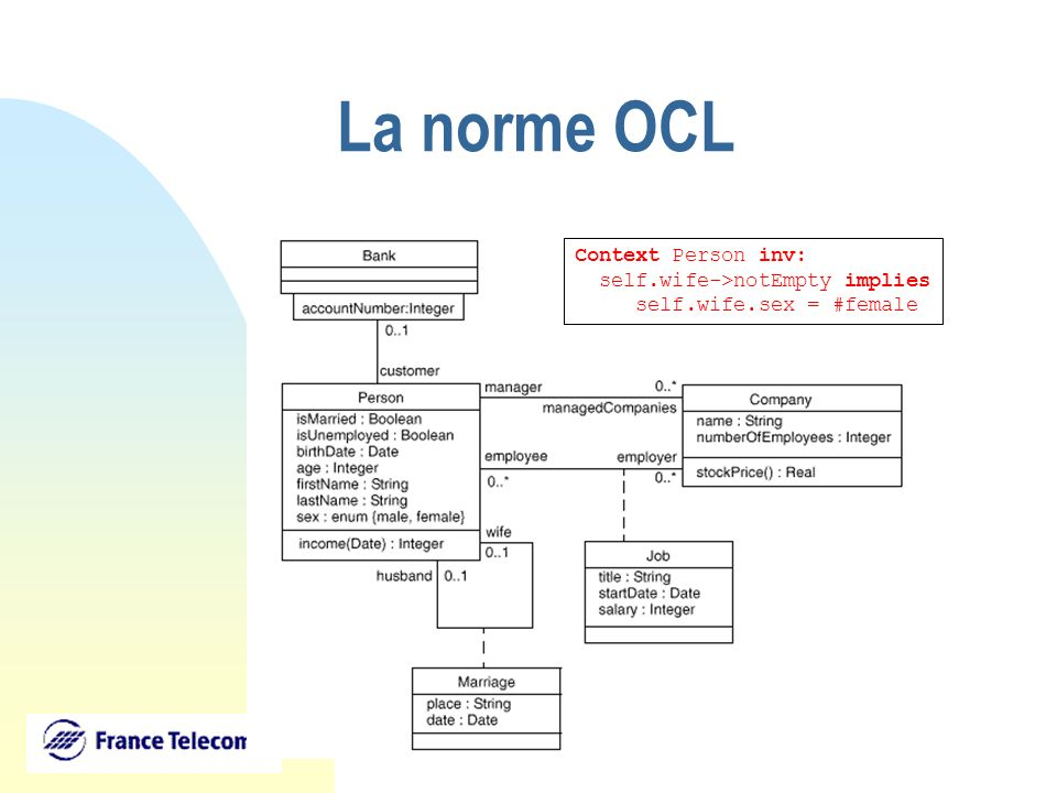 La norme OCL Context Person inv: self.wife->notEmpty implies