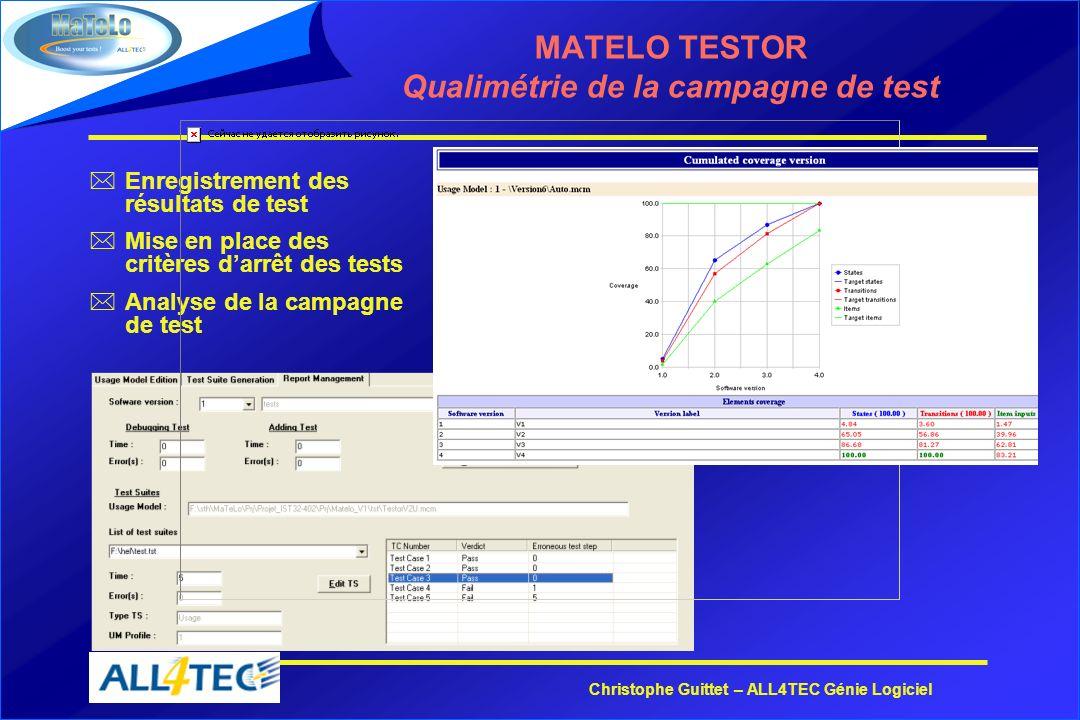 MATELO TESTOR Qualimétrie de la campagne de test