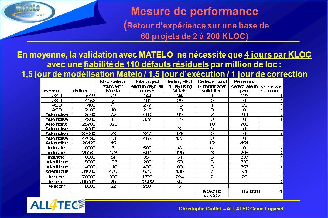 Mesure de performance (Retour d'expérience sur une base de 60 projets de 2 à 200 KLOC)