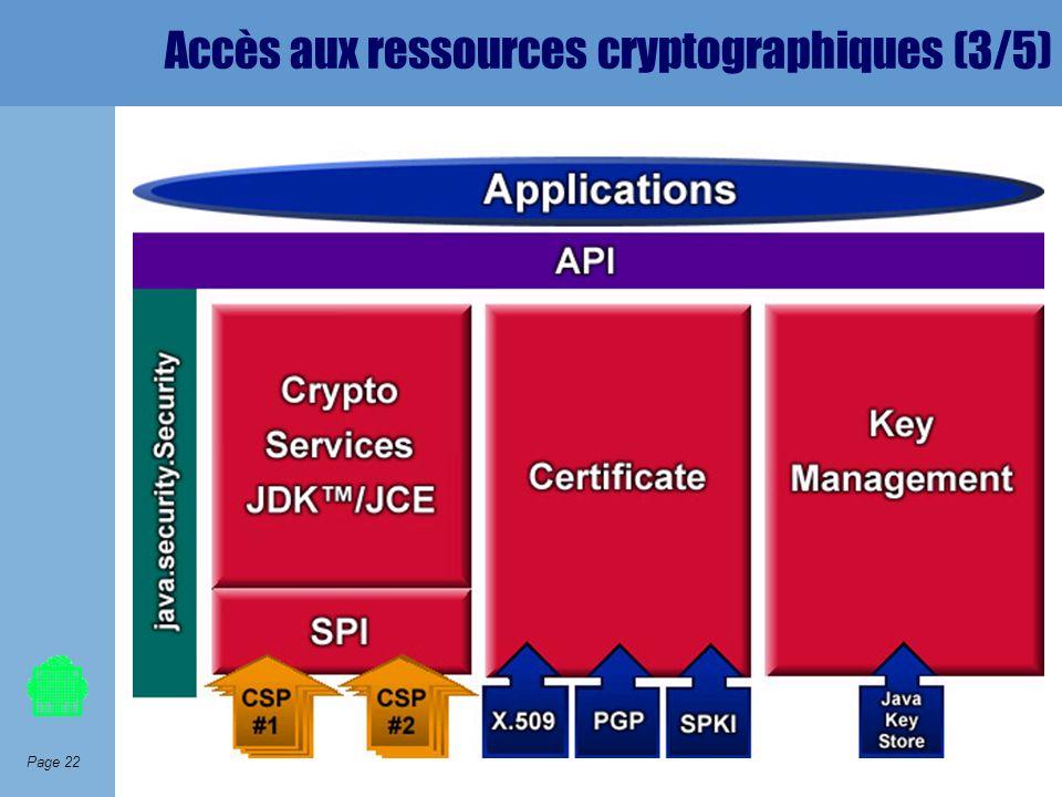 Accès aux ressources cryptographiques (3/5)