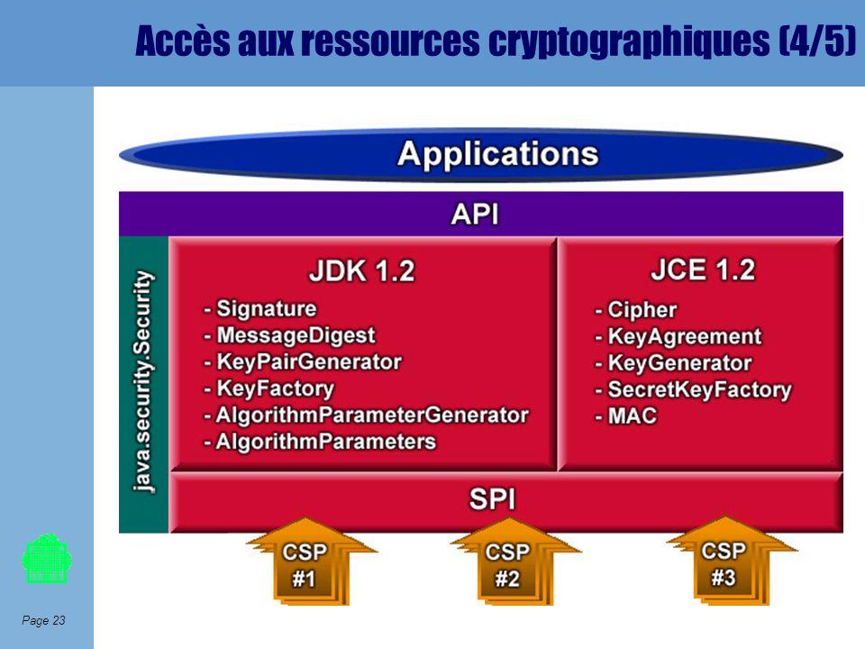 Accès aux ressources cryptographiques (4/5)