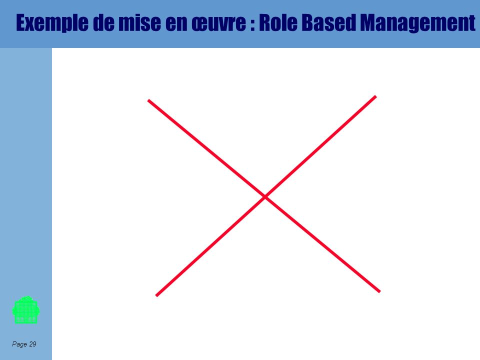 Exemple de mise en œuvre : Role Based Management