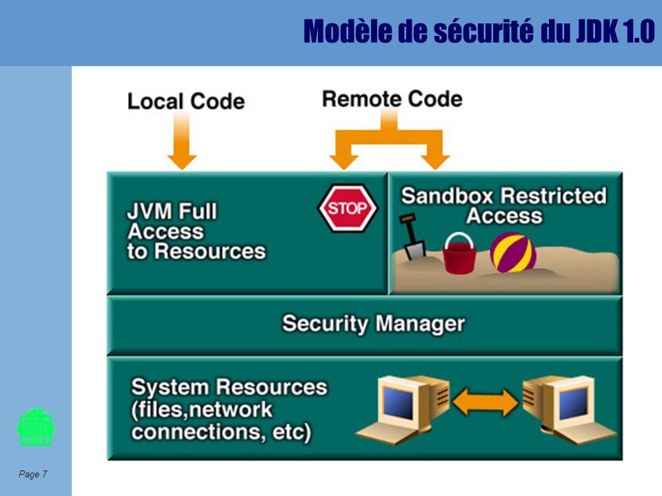 Modèle de sécurité du JDK 1.0