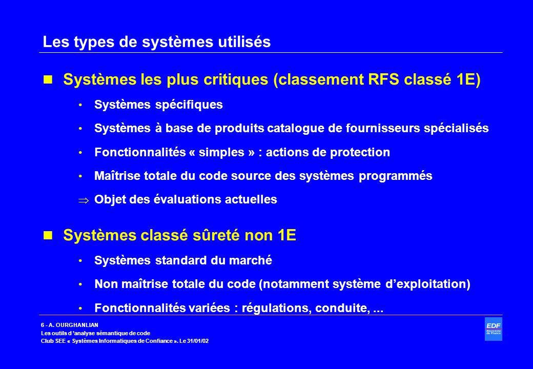 Les types de systèmes utilisés