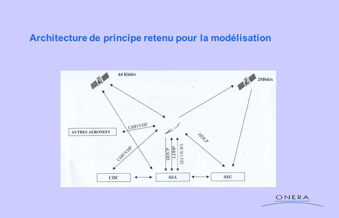 Architecture de principe retenu pour la modélisation