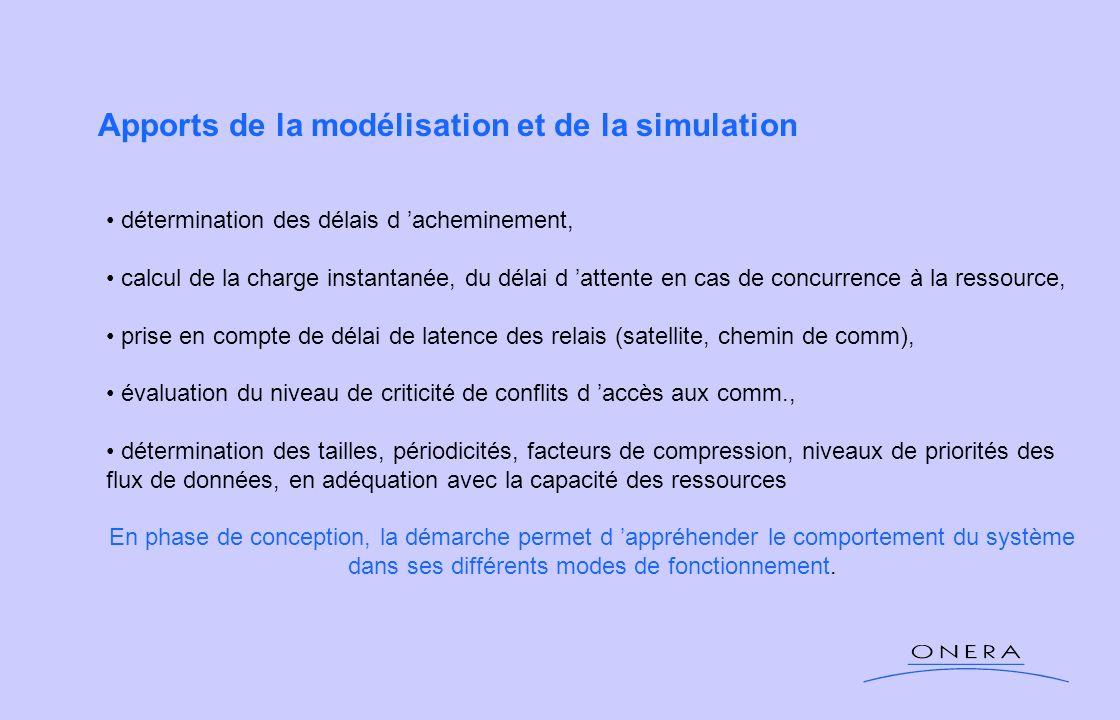 Apports de la modélisation et de la simulation