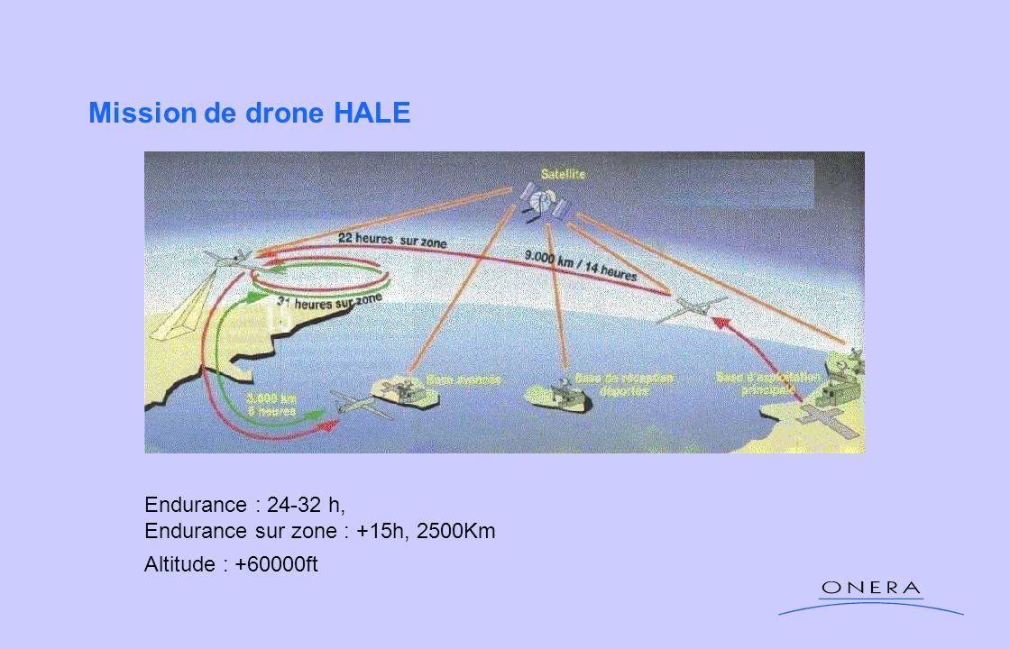 Mission de drone HALE Endurance : 24-32 h,