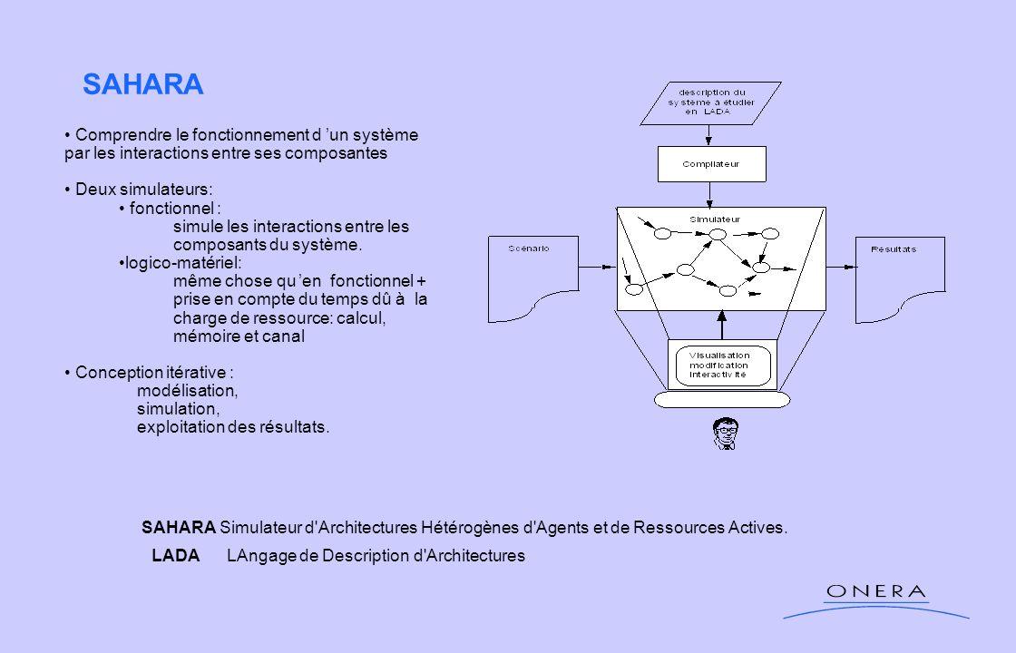 SAHARA Comprendre le fonctionnement d 'un système par les interactions entre ses composantes. Deux simulateurs: