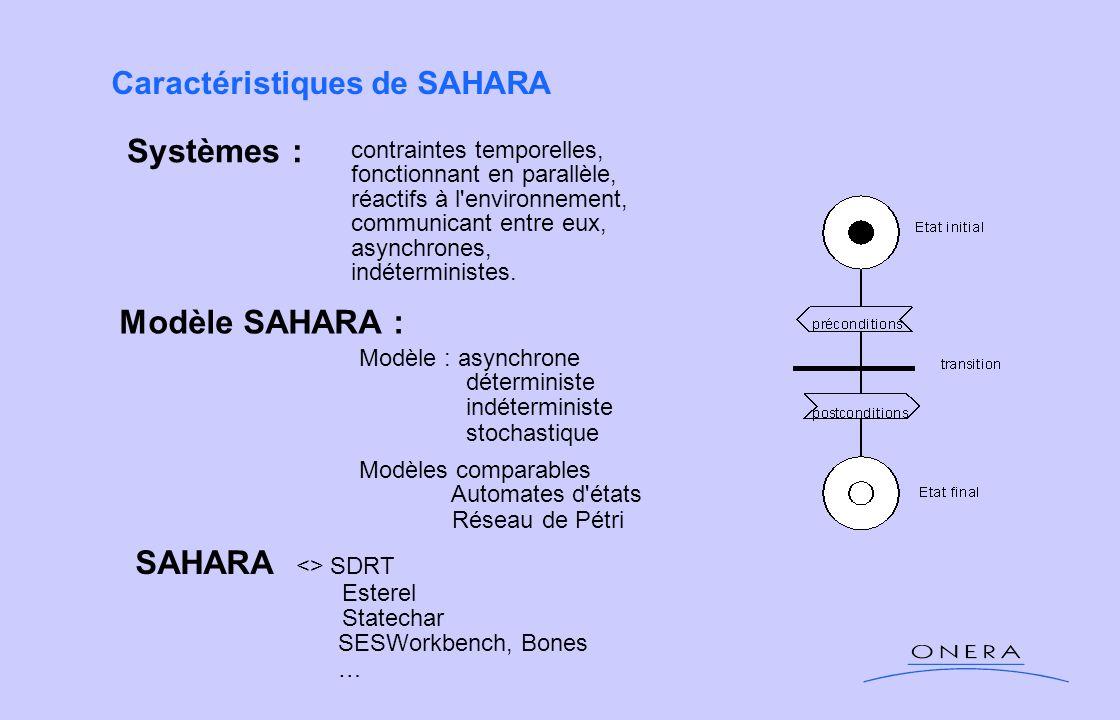 Caractéristiques de SAHARA