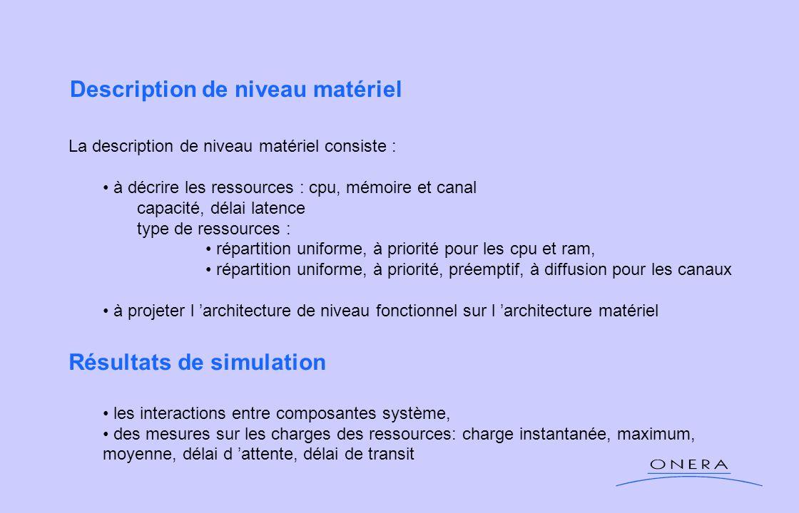Description de niveau matériel
