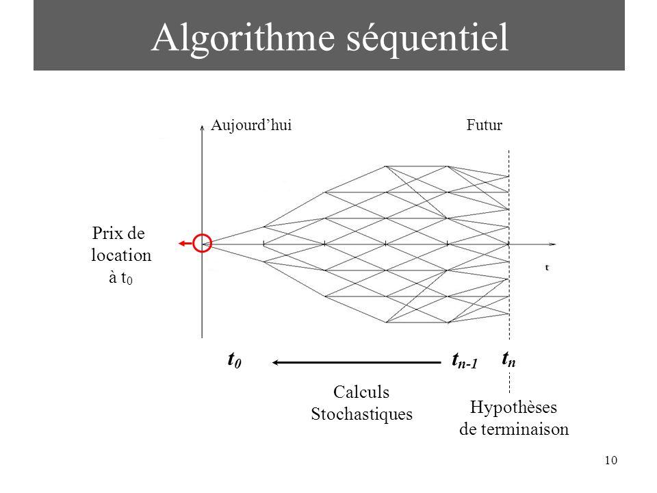Algorithme séquentiel