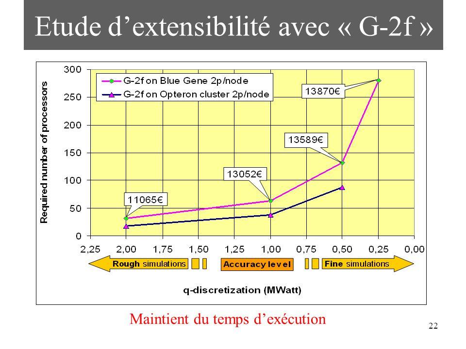 Etude d'extensibilité avec « G-2f »