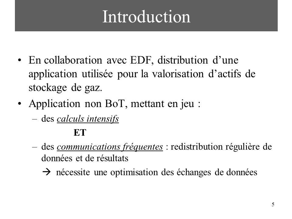 Introduction En collaboration avec EDF, distribution d'une application utilisée pour la valorisation d'actifs de stockage de gaz.