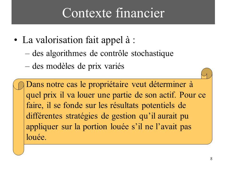 Contexte financier La valorisation fait appel à :