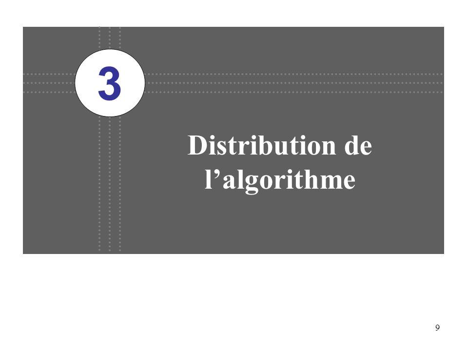 Distribution de l'algorithme