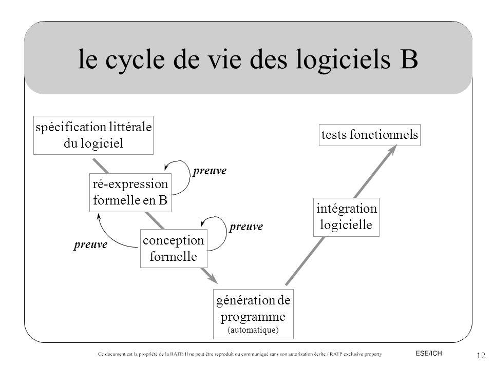 le cycle de vie des logiciels B