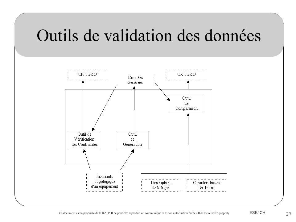Outils de validation des données