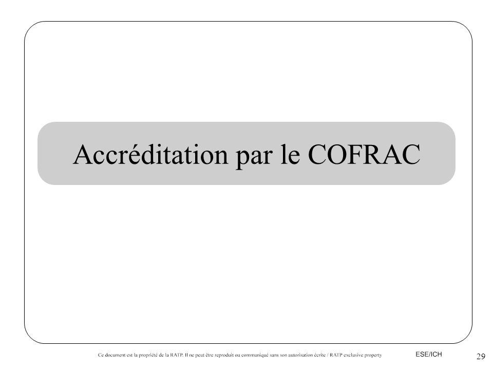 Accréditation par le COFRAC