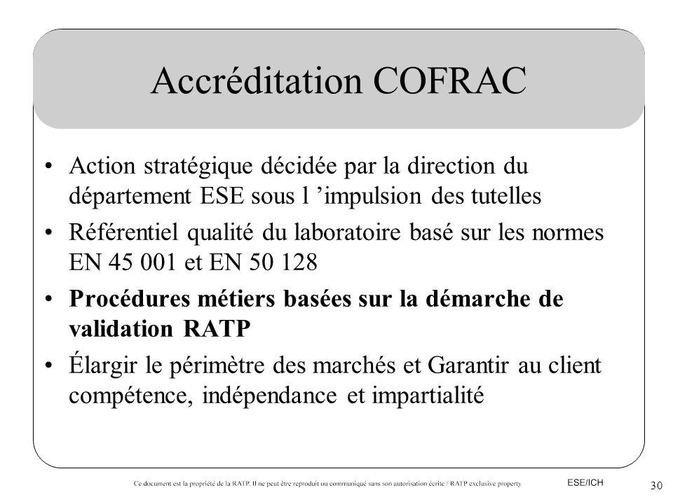 Accréditation COFRAC Action stratégique décidée par la direction du département ESE sous l 'impulsion des tutelles.