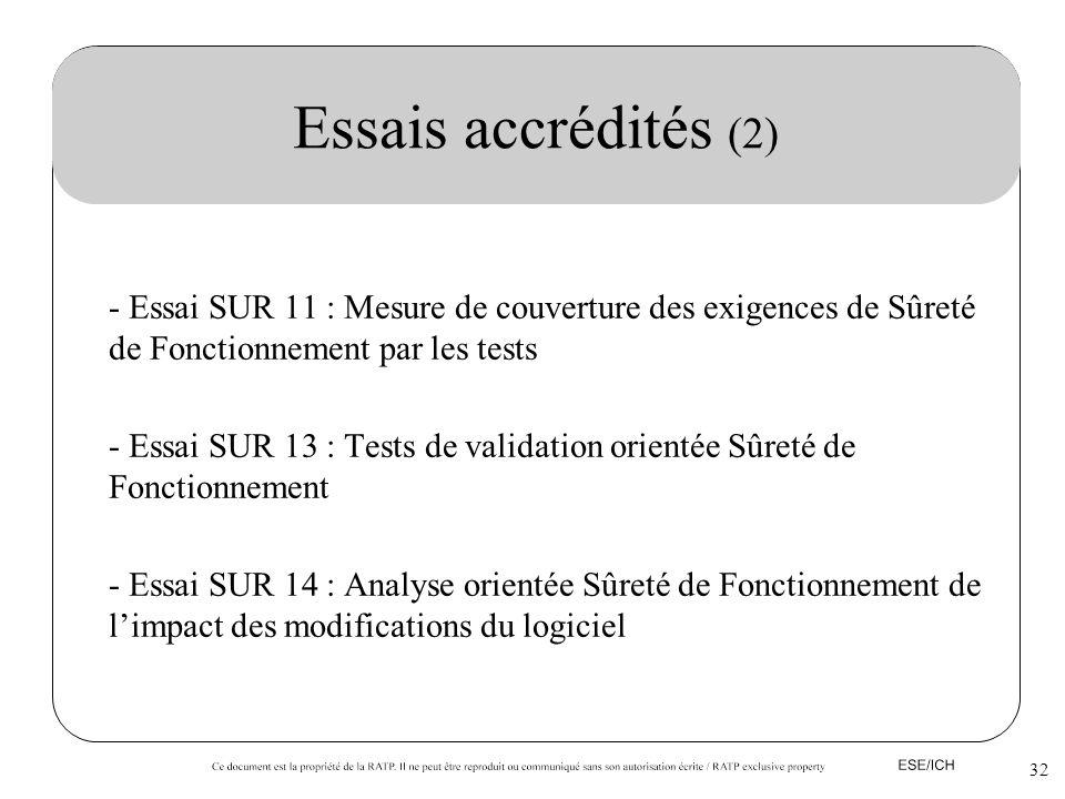 Essais accrédités (2) - Essai SUR 11 : Mesure de couverture des exigences de Sûreté de Fonctionnement par les tests.
