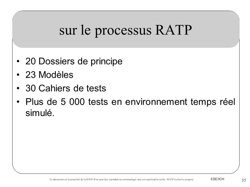 sur le processus RATP 20 Dossiers de principe 23 Modèles