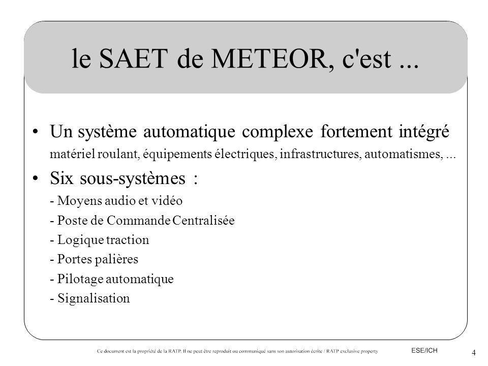 le coeur de l automatisme deMETEOR s appelle le SAET : Systême d Automatisation de l Exploitation des Trains