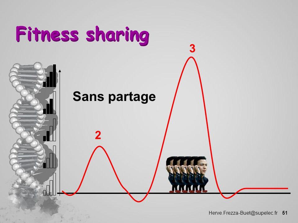 Fitness sharing 3 Sans partage 2