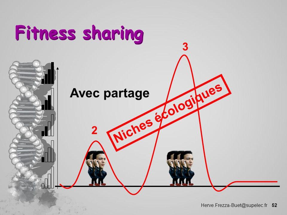 Fitness sharing 3 Avec partage Niches écologiques 2