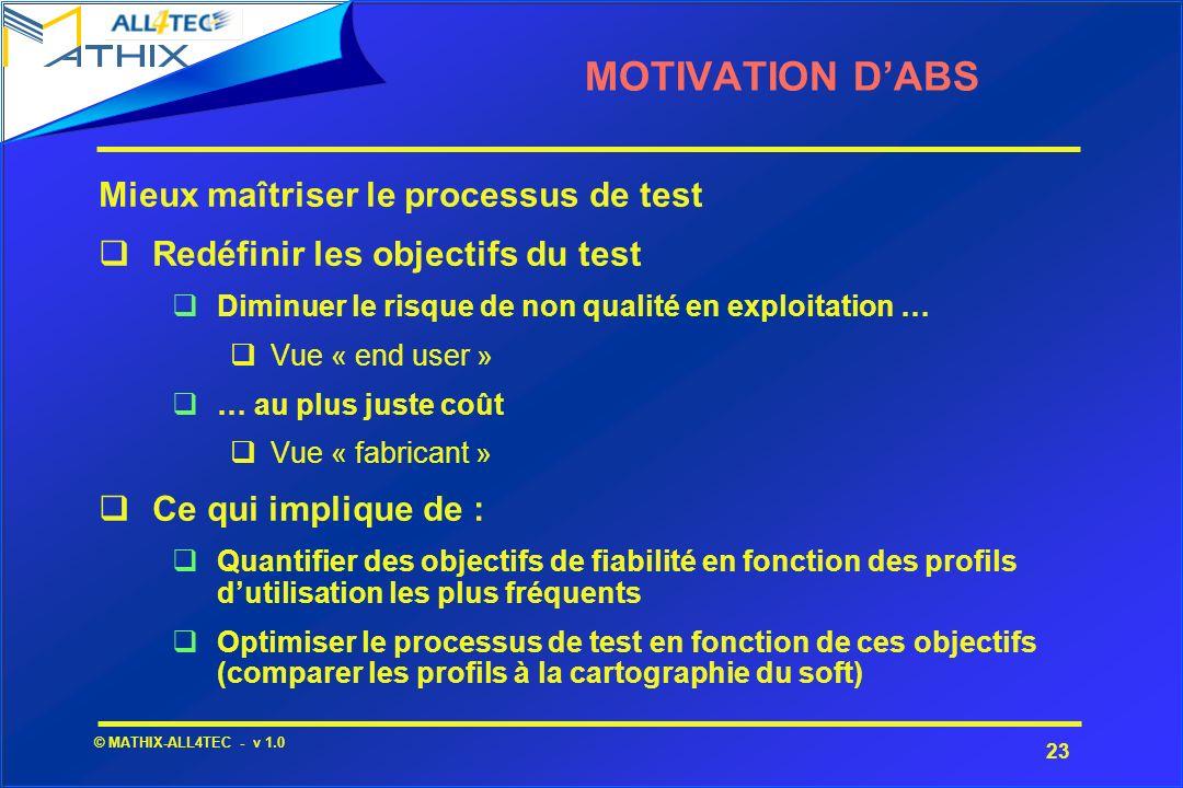 MOTIVATION D'ABS Mieux maîtriser le processus de test