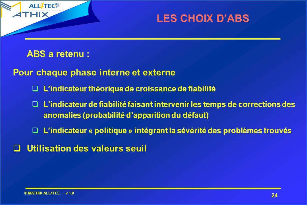 LES CHOIX D'ABS ABS a retenu : Pour chaque phase interne et externe