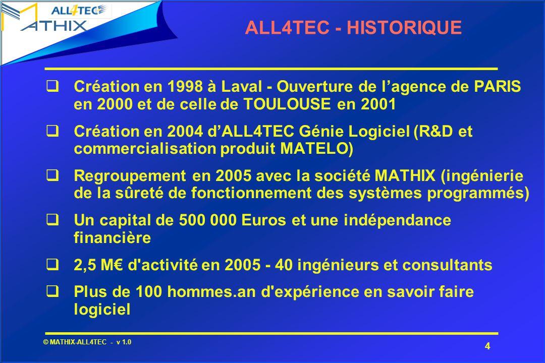 ALL4TEC - HISTORIQUECréation en 1998 à Laval - Ouverture de l'agence de PARIS en 2000 et de celle de TOULOUSE en 2001.