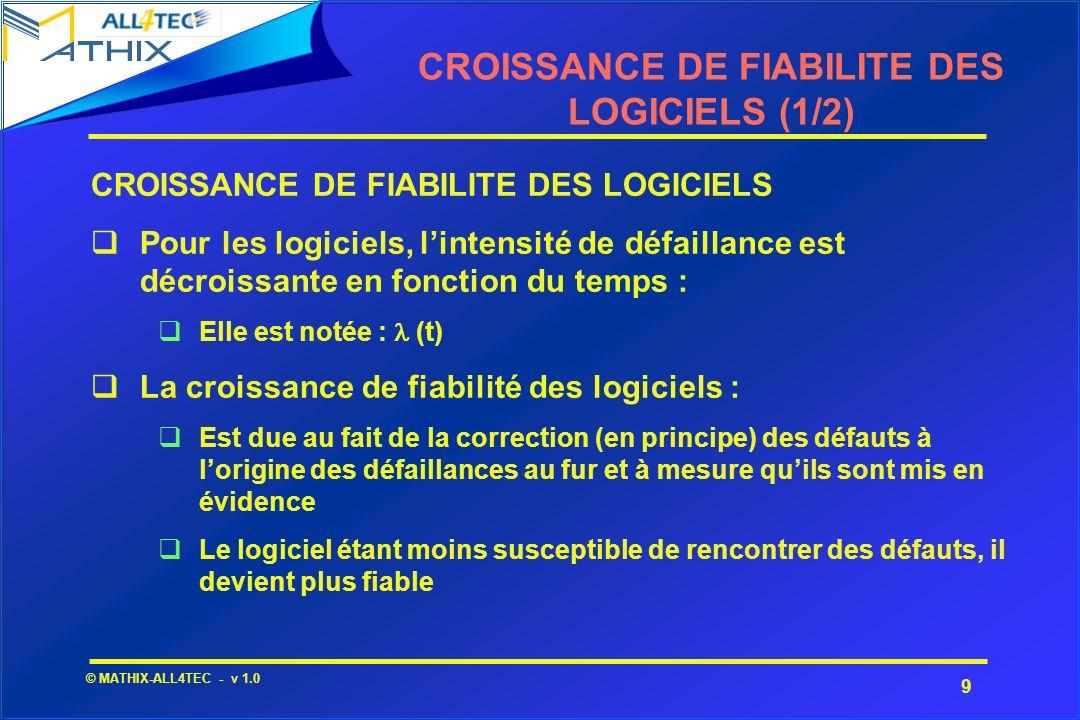 CROISSANCE DE FIABILITE DES LOGICIELS (1/2)