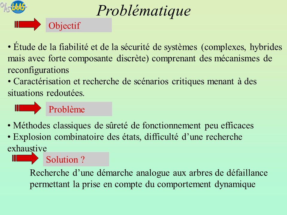 Problématique Objectif