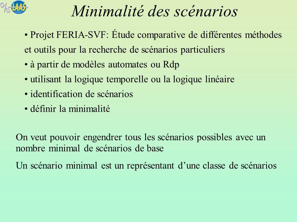 Minimalité des scénarios