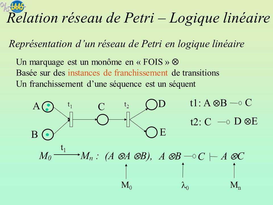 Relation réseau de Petri – Logique linéaire