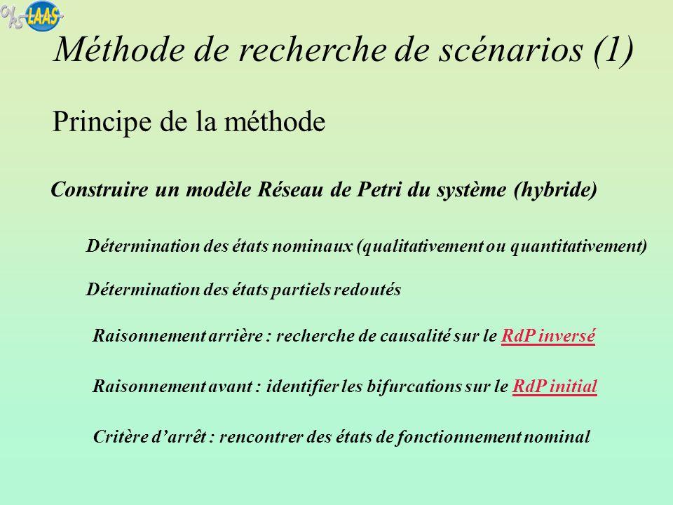 Méthode de recherche de scénarios (1)