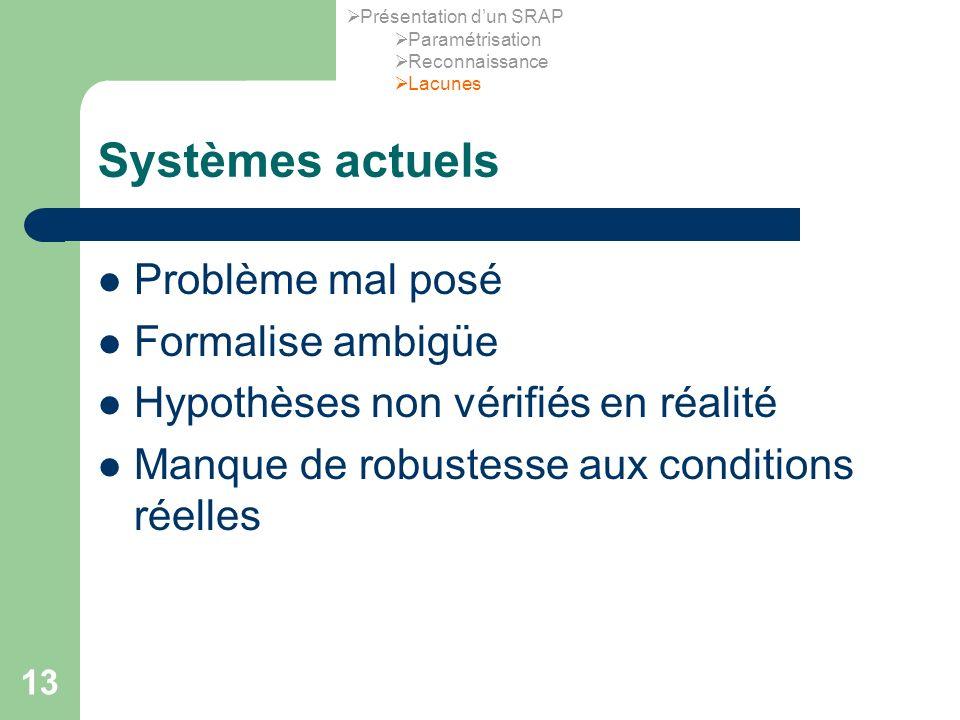 Systèmes actuels Problème mal posé Formalise ambigüe