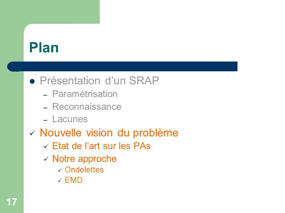 Plan Présentation d'un SRAP Nouvelle vision du problème