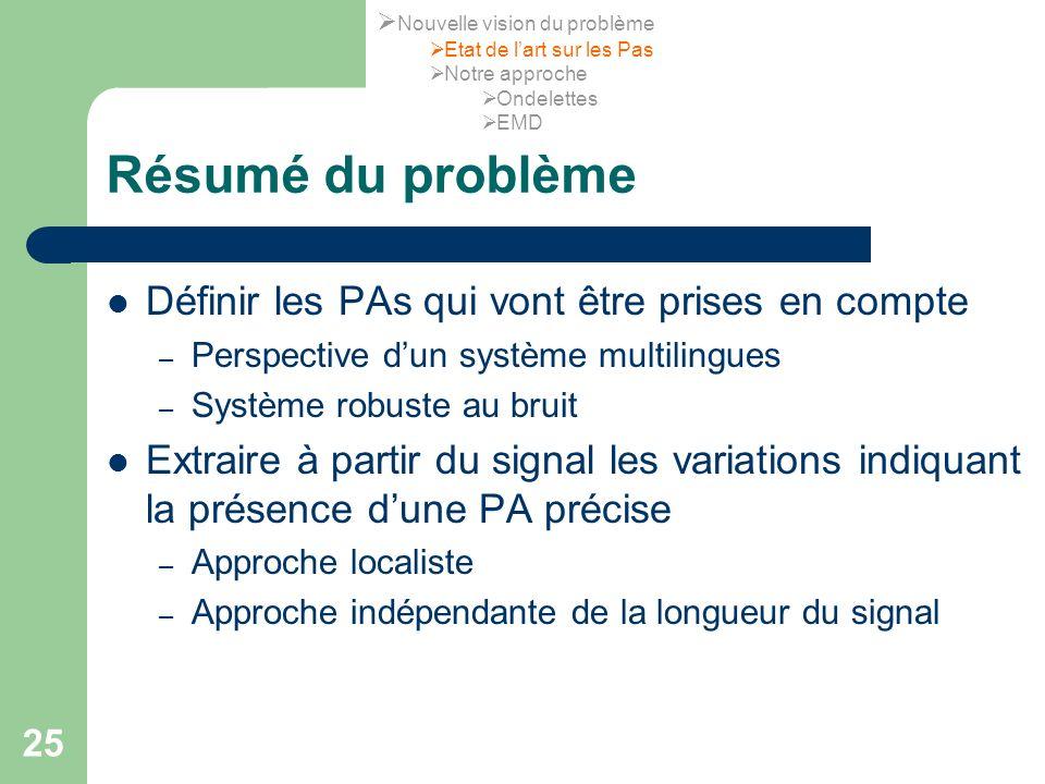 Résumé du problème Définir les PAs qui vont être prises en compte