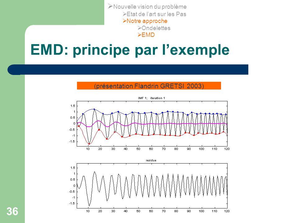 EMD: principe par l'exemple