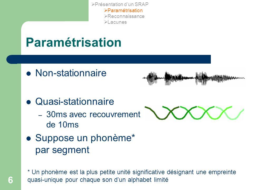 Paramétrisation Non-stationnaire Quasi-stationnaire