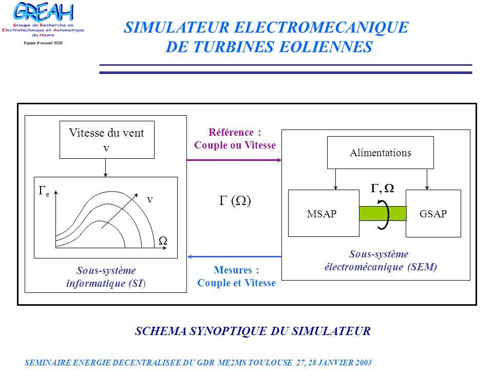 SIMULATEUR ELECTROMECANIQUE