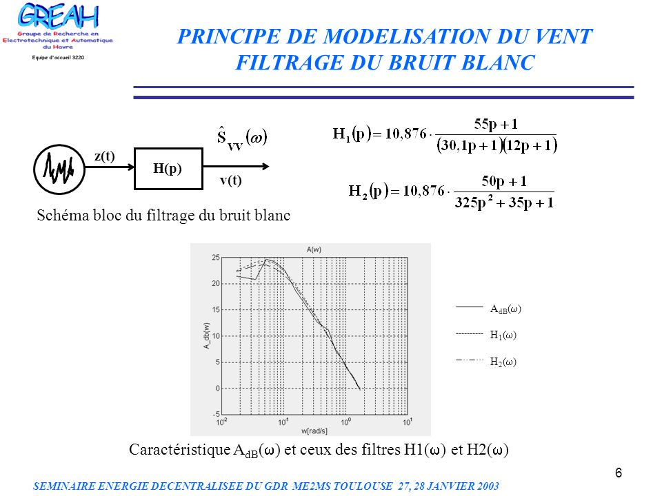 PRINCIPE DE MODELISATION DU VENT FILTRAGE DU BRUIT BLANC