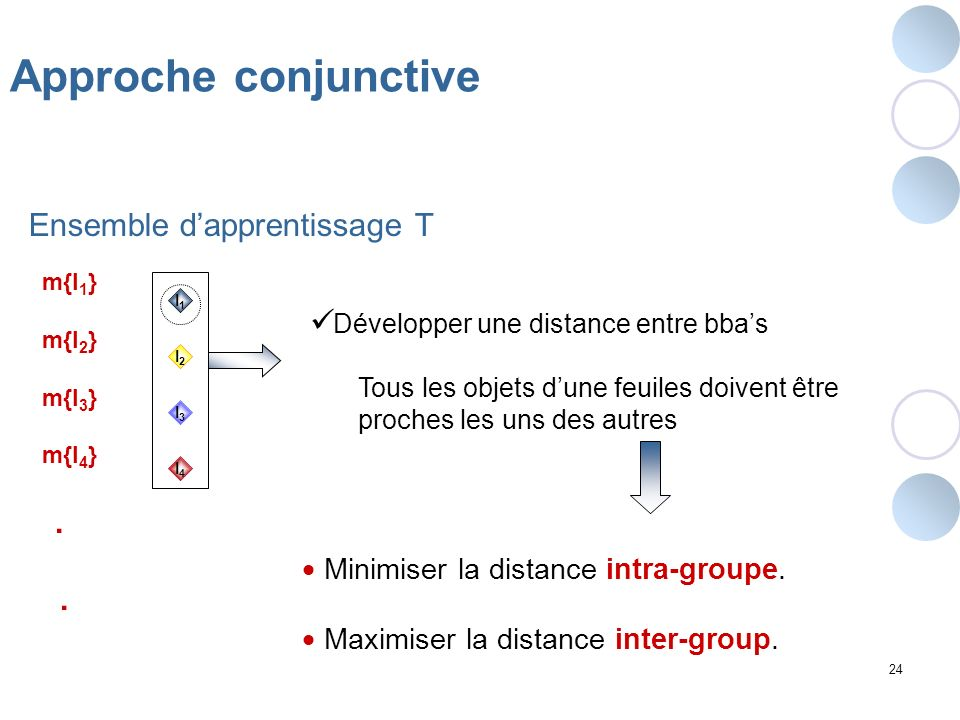 Approche conjunctive Ensemble d'apprentissage T