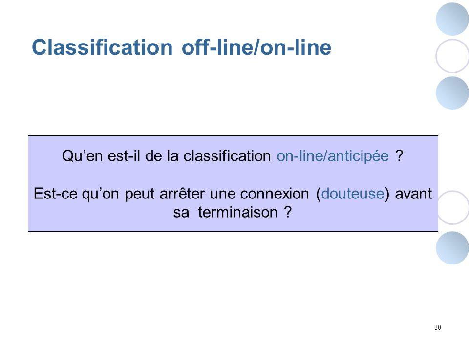 Classification off-line/on-line